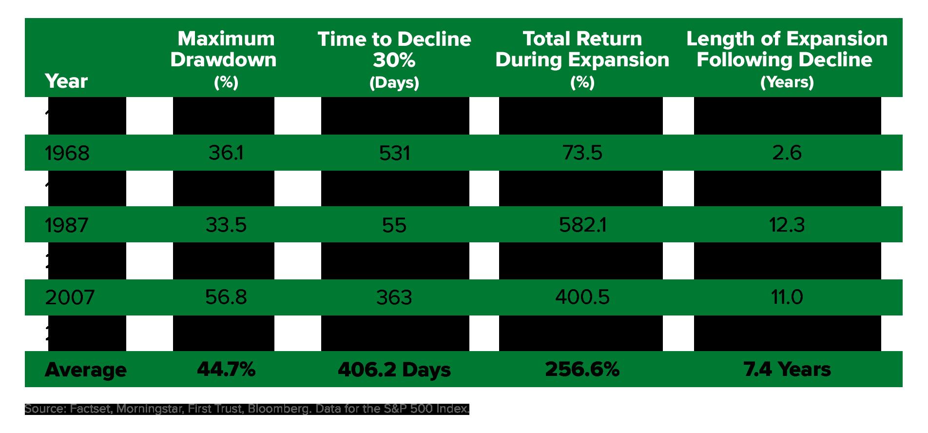 chart-drawdown_return