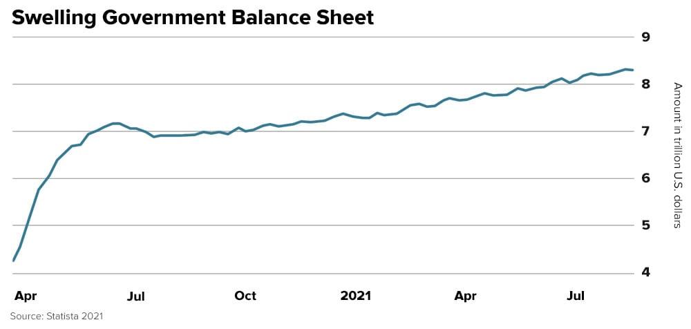 email-chart-govt_balance_sheet