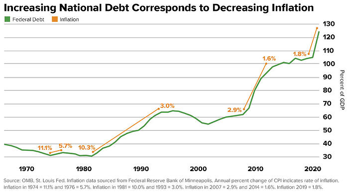 email-chart-public_debt_gdp